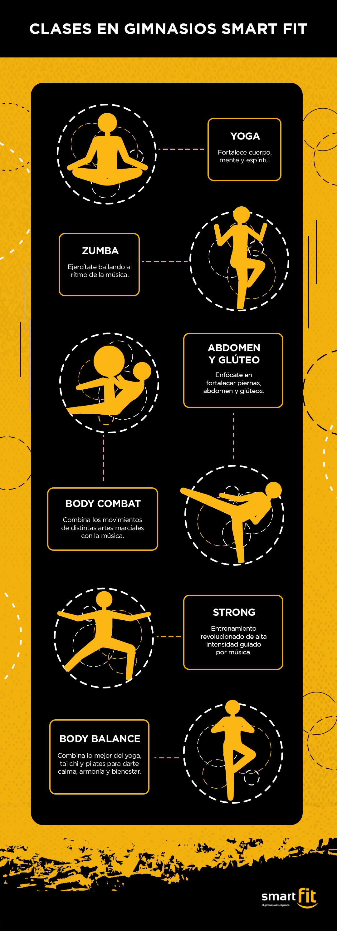 gimnasios clases infografía
