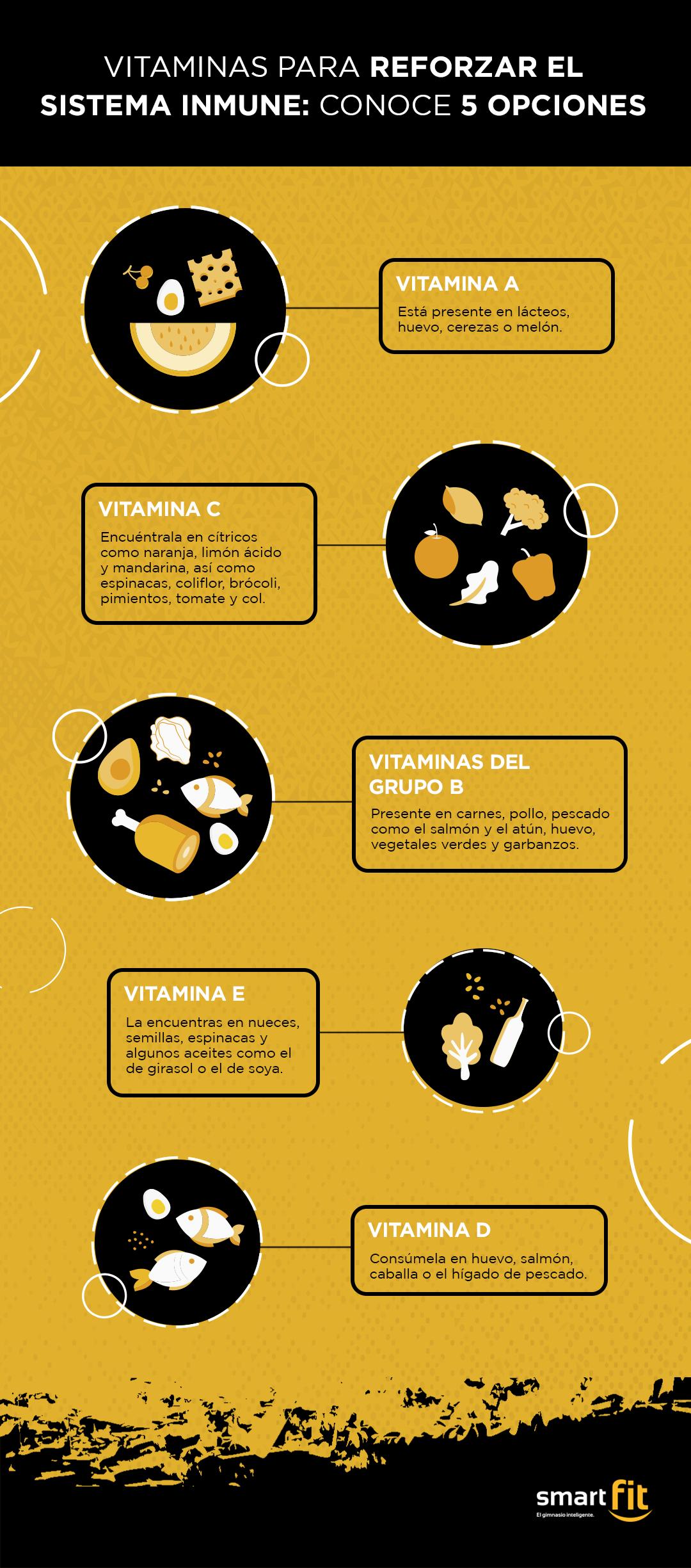 vitaminas para reforzar el sistema inmune