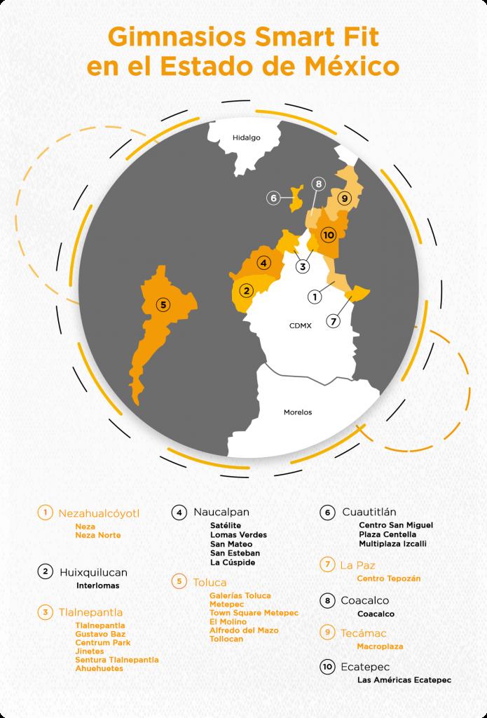 Mapa de gimnasios del estado de méxico