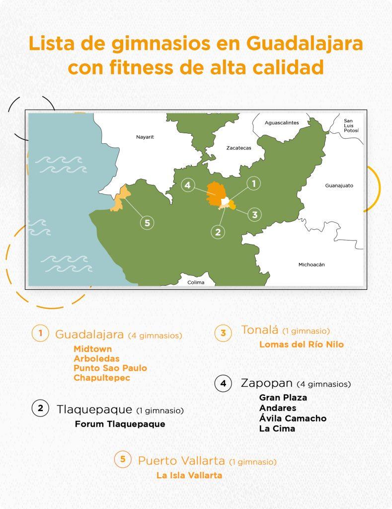 mapa de los gimnasios en guadalajara de Smart Fit